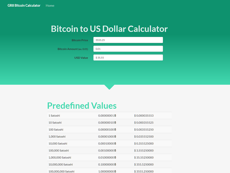 GR8 Bitcoin Calculator